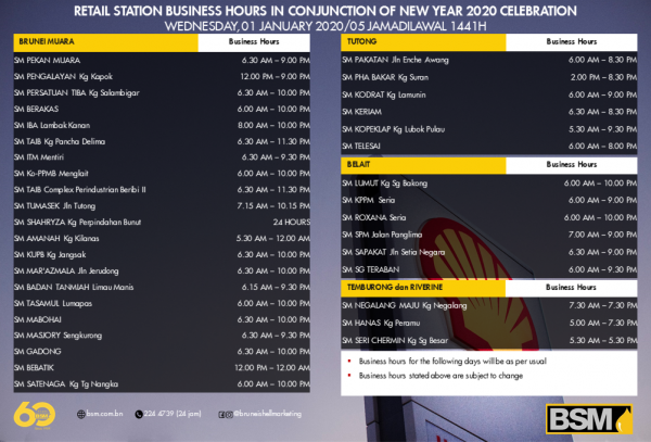 Retail Station Business Hours in conjunction to New Year 2020 Celebration